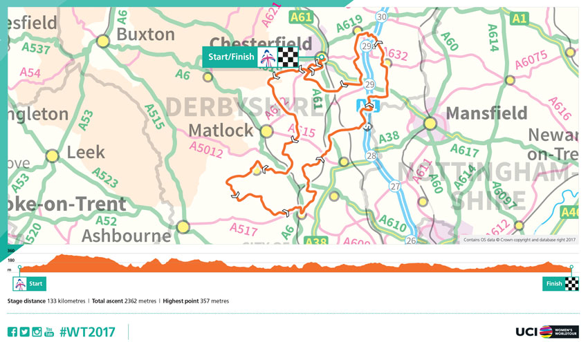 Womens Tour Stage 4 Route Chesterfield Derbyshire